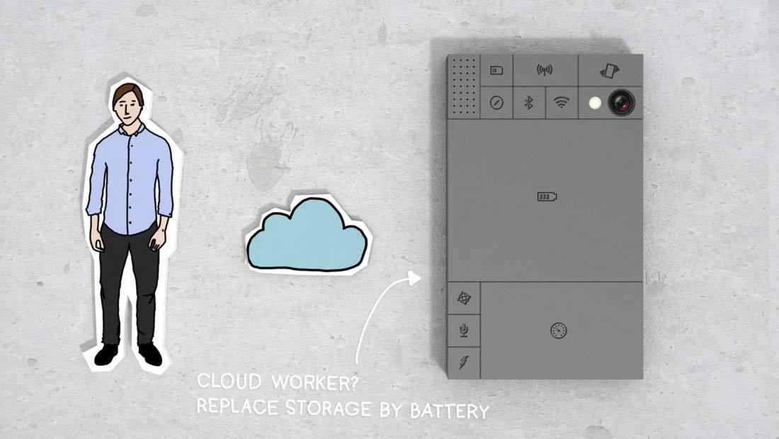 phoneblock-user-cloud